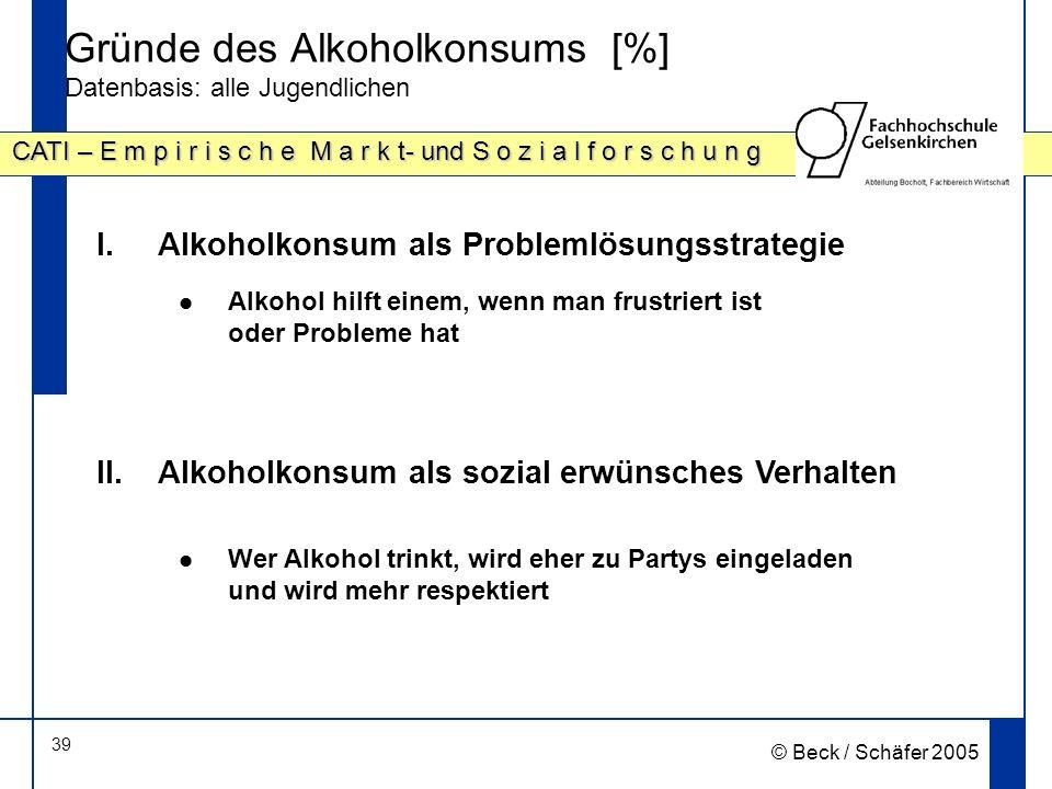 Gründe des Alkoholkonsums [%] Datenbasis: alle Jugendlichen